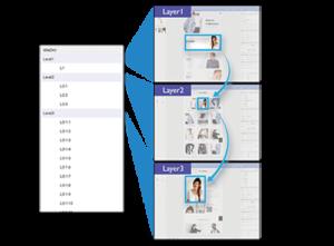 Функциональные интерактивные шаблоны ПО X-Sign
