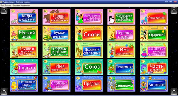 Блок 2. «Русский язык. 2 класс»