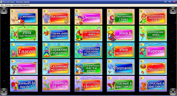 Блок 4. «Русский язык. 4 класс»