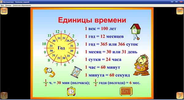 """Иллюстрация комплекса """"Математика"""""""